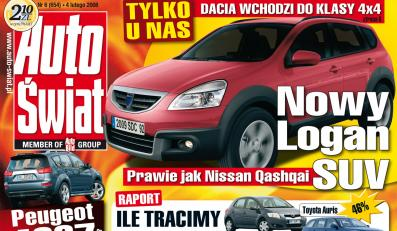 Dacia logan na bezdroża