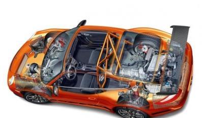 Oto najlepsze i najgorsze auta świata
