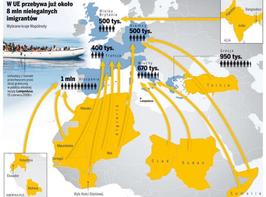 Bez imigrantów Europa nie może się obyć, ale może wybierać tych, których rzeczywiście potrzebuje