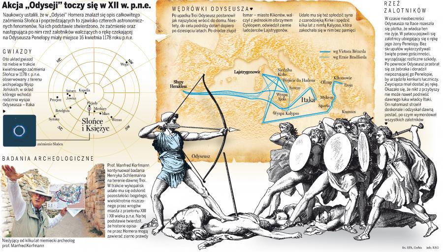 """Akcja """"Odysei"""" toczy się w XII w. p.n.e."""