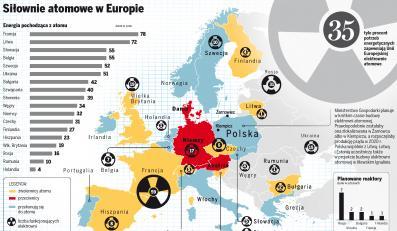 Europejska moda na atom
