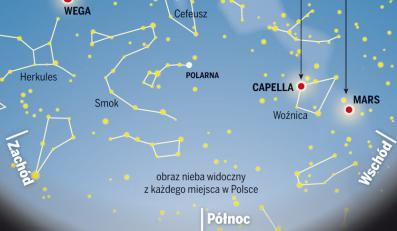 Zamiast pierwszej gwiazdki na niebie zobaczymy Marsa