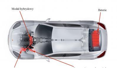 Porsche panamera dostanie napęd spalinowo-elektryczny